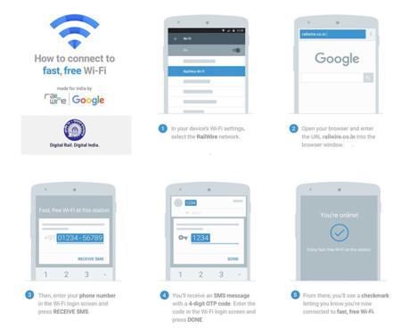 Conexión wifi de Google para las estaciones