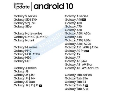 Smartphones Samsung Actualizacion Android 10
