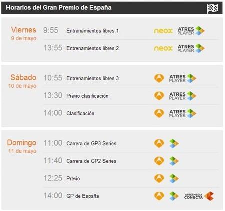Horarios Gran Premio España Fórmula 1