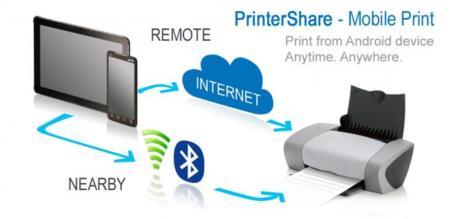 Printer Share