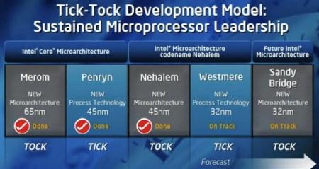 Nuevos Intel Westmere: 32 nanómetros previstos para 2010