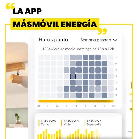 Masmovil Energia 03