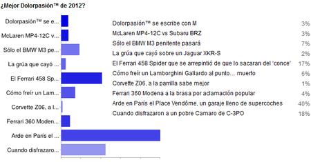 Mejor Dolorpasión 2012