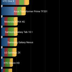 Foto 18 de 18 de la galería benchmarks-aquaris-e5-4g en Xataka Android
