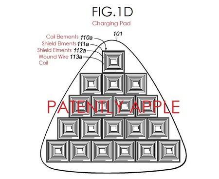 Patente Superficie Carga Bobinas