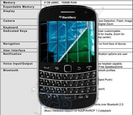 BlackBerry Bold Touch Dakota 9900, especificaciones técnicas completas