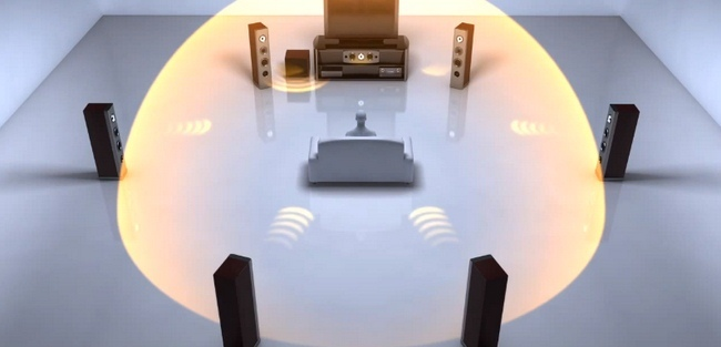 Qué necesito para tener un auténtico sonido de cine en casa