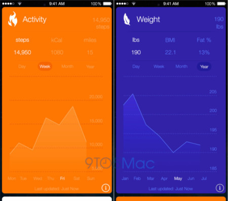 healthbook apple ios 8