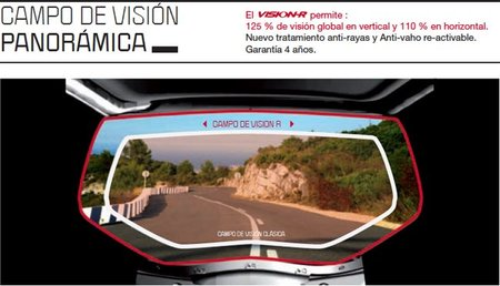 Campo visual con el Vision R
