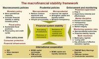 Jaime Caruana nos detalla sus Principios de un nuevo sistema regulatorio