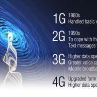 Empezamos a despedirnos del 2G, la red que dio a luz a los SMS