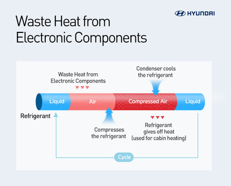 Hyundai Heatpump Infographic05