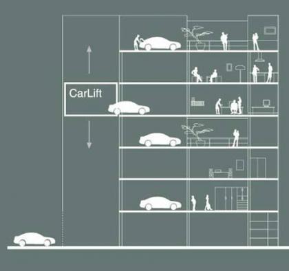 car-loft-3.jpg
