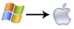 Pasar de Windows a Mac (I)