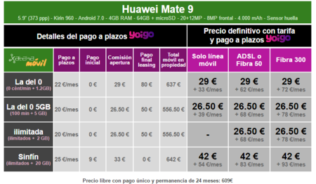 Precios Huawei Mate 9 Con Tarifas Yoigo