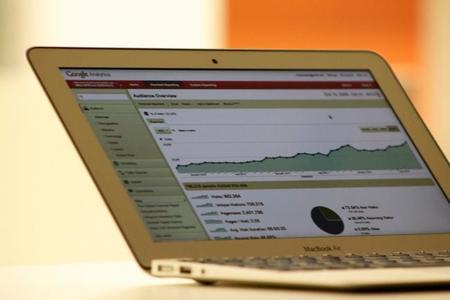 Google Analytics y la medición de las redes sociales