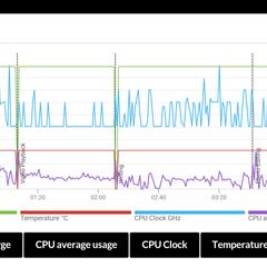 Foto 2 de 34 de la galería xiaomi-mi-max-benchmarks en Xataka Android