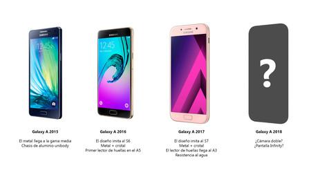 Evolucion serie Galaxy A Samsung