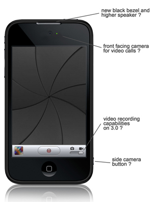 ¿Es éste el nuevo iPhone?