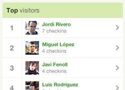 gowalla top ranking visitantes usuarios