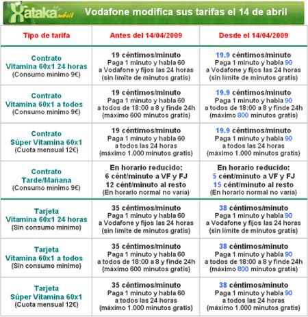 vfmodificatarifas.PNG