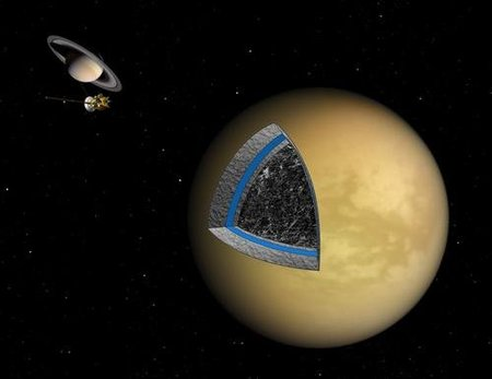 ¿Un océano en el interior de Titán?