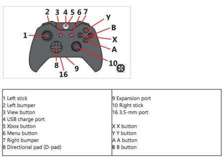 Xbox Controller Audio Jack
