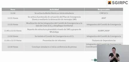 2021 04 28 14 15 42 Videoconferencia De Prensa 28 04 21 Youtube