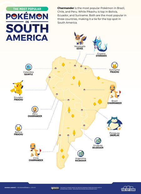 Pokemon Sudamerica