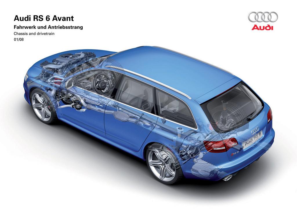 Foto de Audi RS6 Avant (17/22)