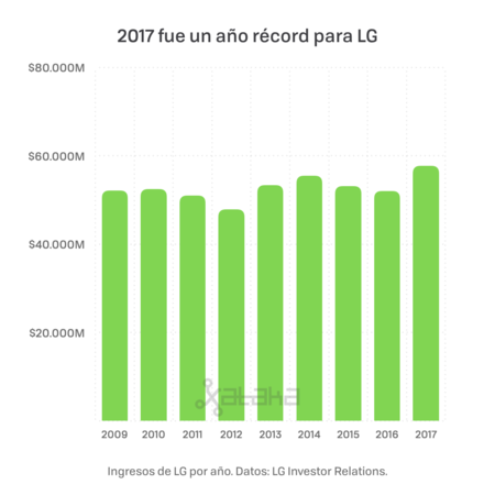 Cuentas Lg 002