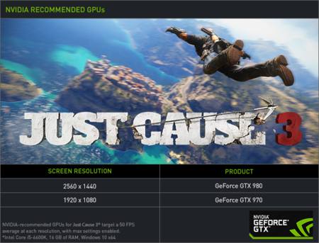 Justcause3 Nvidia Geforce Recommended