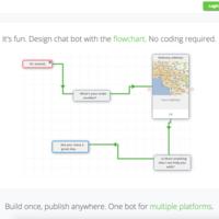 Rebotify o cómo crear bots sin tocar una línea de código