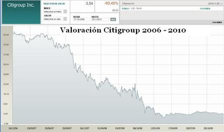 Citigroup: la pesadilla continúa