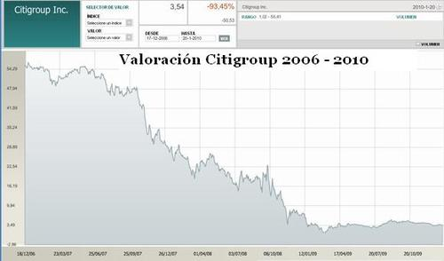 Citigroup:lapesadillacontinúa