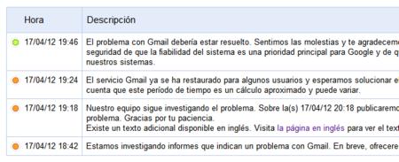 Gmail hace cundir el pánico cayéndose durante cerca de una hora