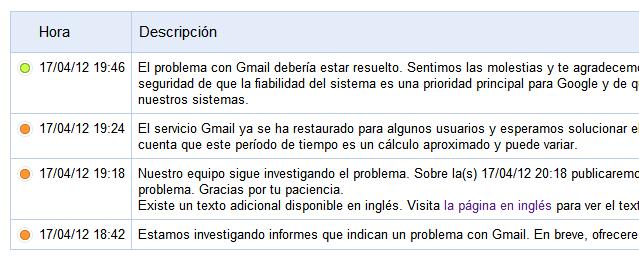 Caida de Gmail