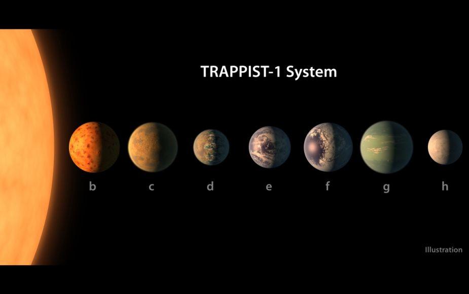Visita los nuevos exoplanetas de Trappist-1 en 3D