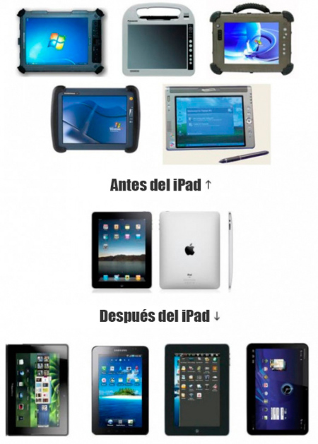 Tablets antes y después del iPad