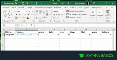 Cómo añadir un Sparkline o minigráfico lineal a Excel o la hoja de cálculos de Google