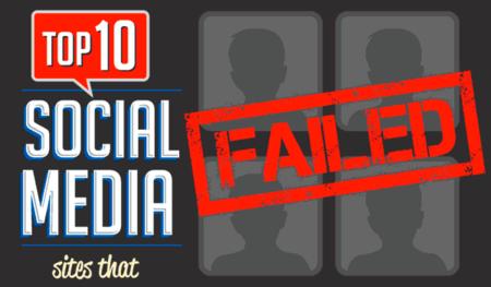 Diez redes sociales que han fracasado, la infografía de la semana