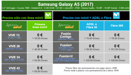 Precios Samsung Galaxy A5 217 Con Tarifas Movistar