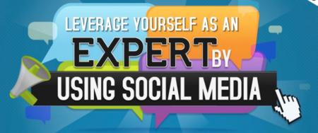 ¿Qué red social se adapta mejor a tu estrategia? Infografía