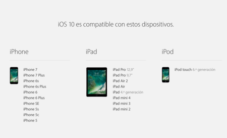Dispositivos Compatibles