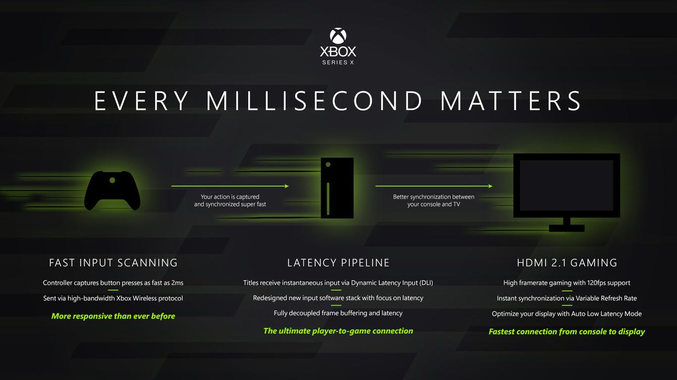 Destripando Xbox Series X - Así son sus componentes 3