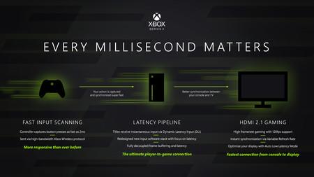 Xboxseriesxtech Inline8