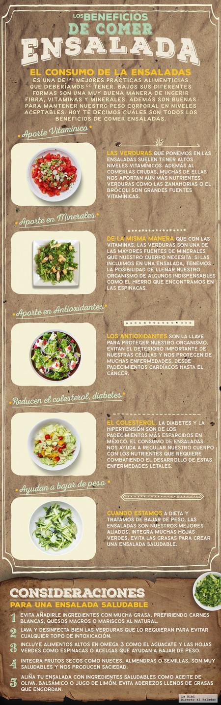 Infografia Beneficios Ensalada