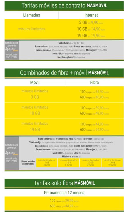 Nuevas Tarifas De Fibra Y Movil Masmovil En Diciembre De 2019