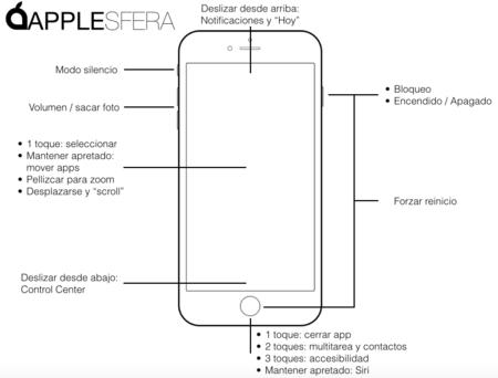 Interfaz Iphone