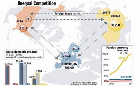 """Aumenta el tono y la artillería pesada en la """"guerra de divisas"""""""